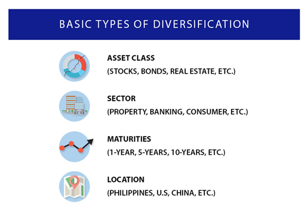 10-habits-of-happy-investors-col-financial-basic-types-of-diversification