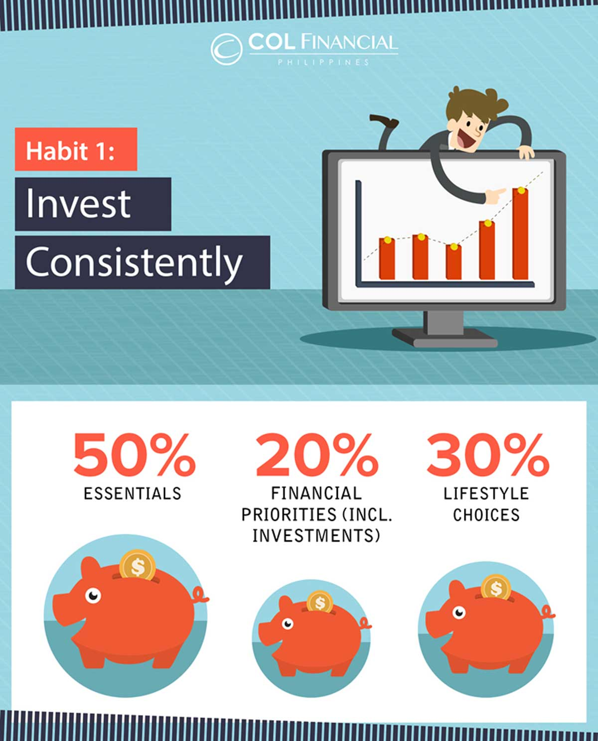 10-habits-of-happy-investors-col-financial-investing-consistently