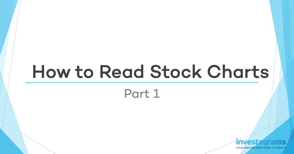 stock market basics how to read stock charts part 1 investadaily. Black Bedroom Furniture Sets. Home Design Ideas