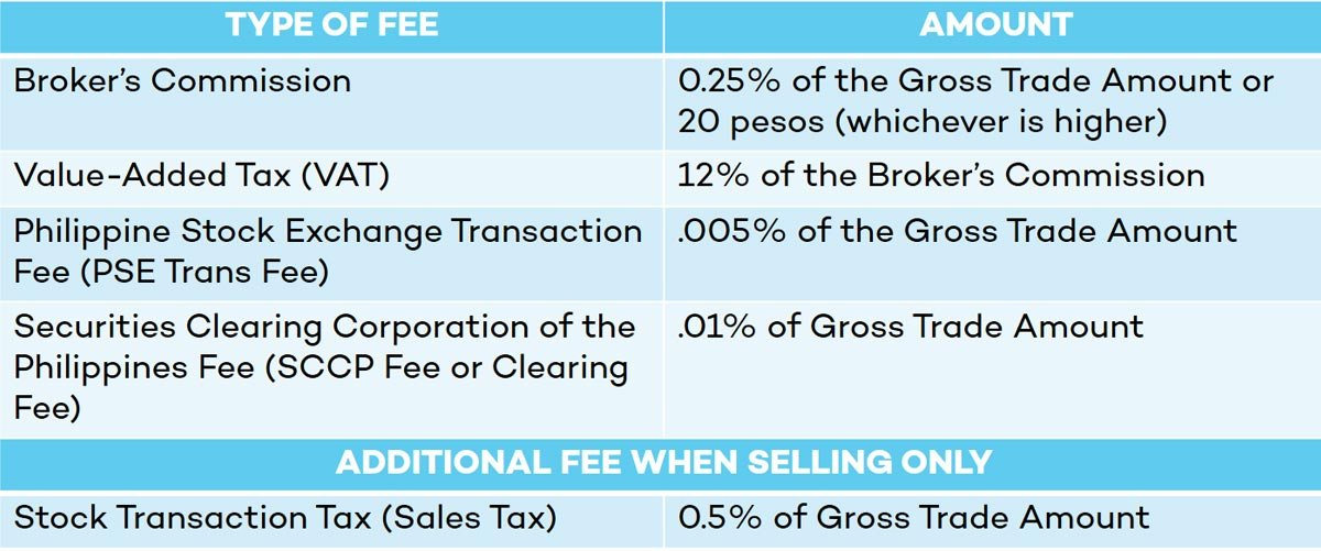 philippine-stock-exchange-stock-market-transaction-fees